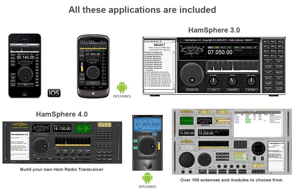 Ham Radio for your PC and Smartphone - HamSphere®